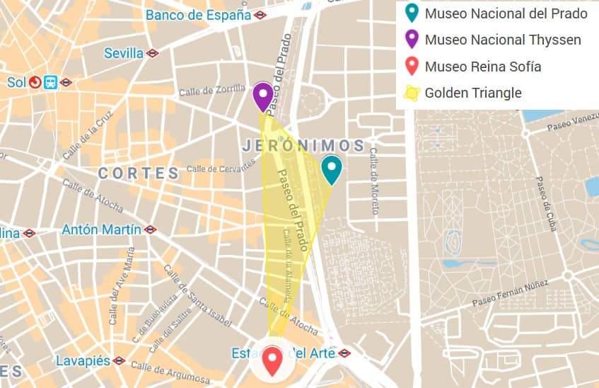Golden Triangle of Art Madrid museums